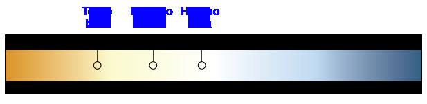 Temperatura boje